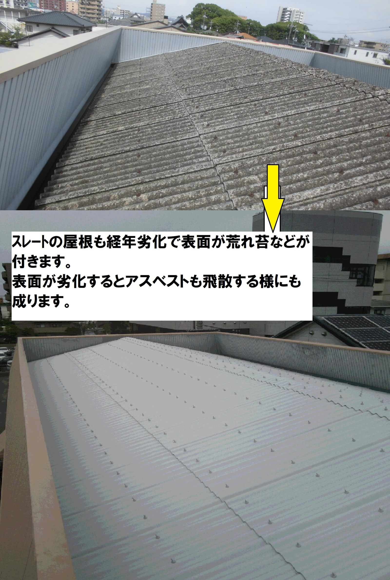 倉庫や車庫などに多く使われている波型のスレート。
